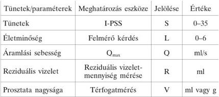 urodinamikai vizsgálat menete)