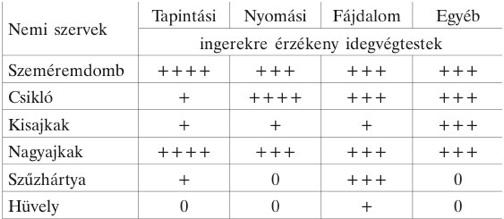 A prosztatitis befolyása a tesztoszteronra